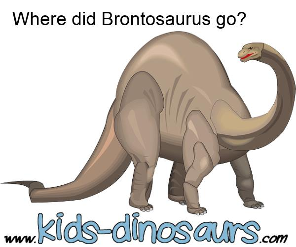 Facts About Dinosaur For Kids