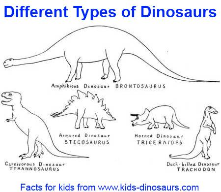 how to say dinosaur names