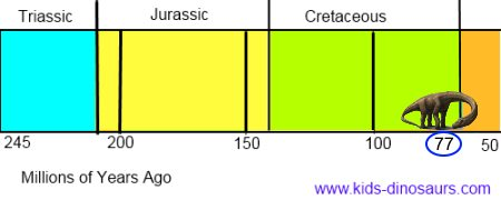 When did Dreadnoughtus live?